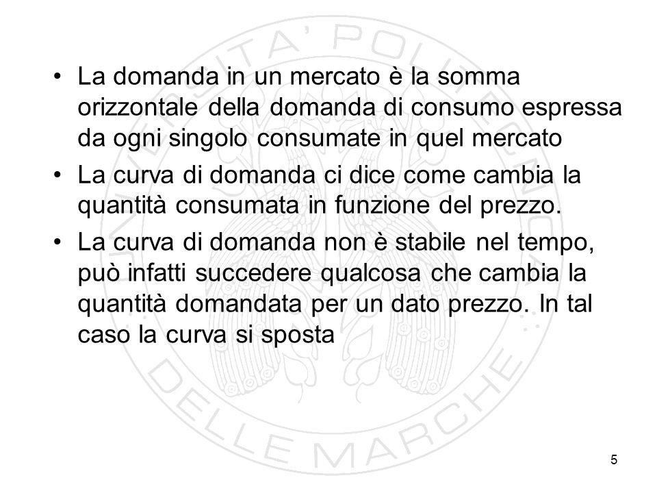 N. G. Mankiw, PRINCIPI DI ECONOMIA 4/E, Zanichelli editore S.p.A. Copyright © 2007