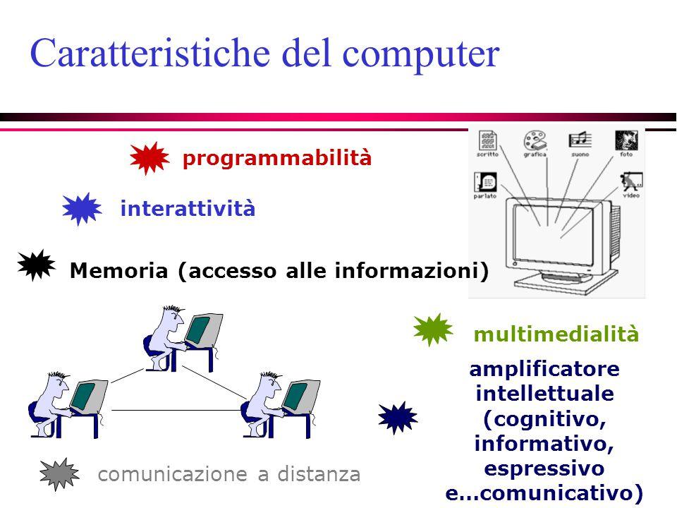 multimedialità amplificatore intellettuale (cognitivo, informativo, espressivo e…comunicativo) programmabilità Caratteristiche del computer interattività comunicazione a distanza Memoria (accesso alle informazioni)