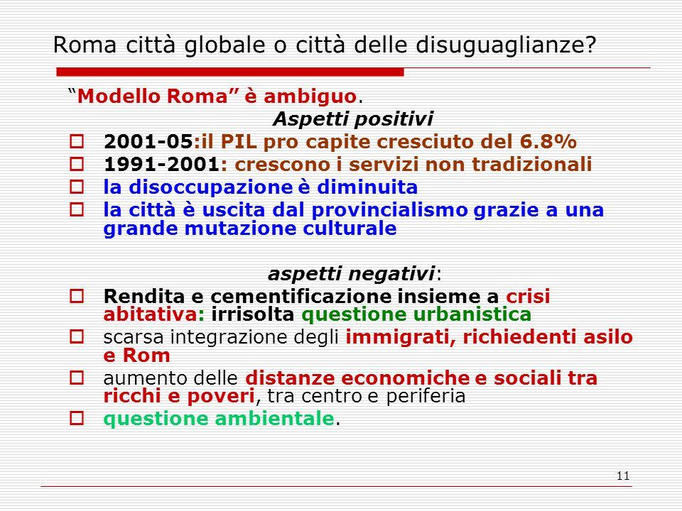 11 Roma città globale o città delle disuguaglianze.