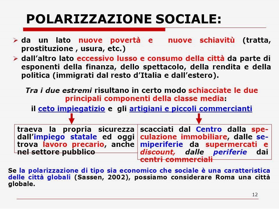 12 POLARIZZAZIONE SOCIALE:  da un lato nuove povertà e nuove schiavitù (tratta, prostituzione, usura, etc.)  dall'altro lato eccessivo lusso e consumo della città da parte di esponenti della finanza, dello spettacolo, della rendita e della politica (immigrati dal resto d'Italia e dall'estero).