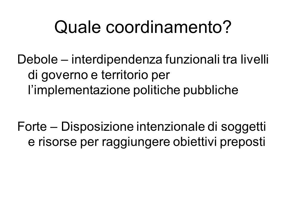 Quale coordinamento? Debole – interdipendenza funzionali tra livelli di governo e territorio per l'implementazione politiche pubbliche Forte – Disposi