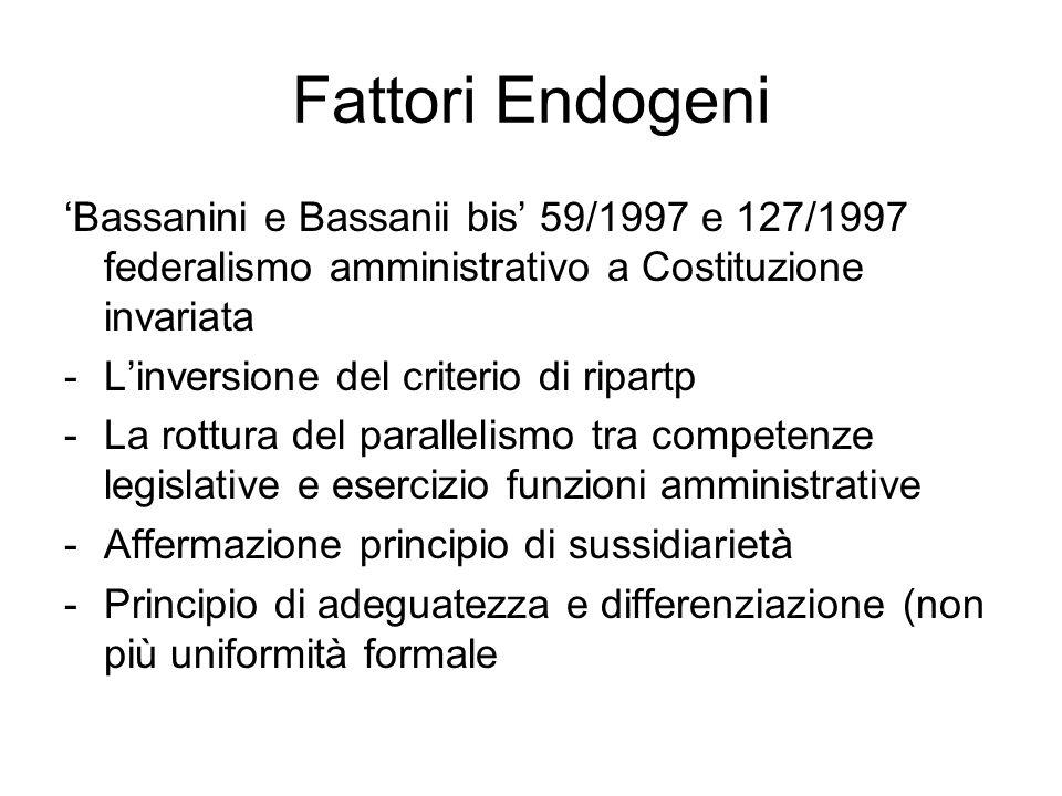 Fattori Endogeni 'Bassanini e Bassanii bis' 59/1997 e 127/1997 federalismo amministrativo a Costituzione invariata -L'inversione del criterio di ripar