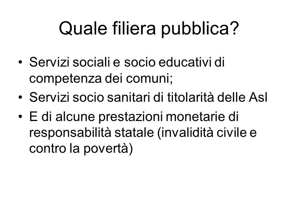 Quale filiera pubblica? Servizi sociali e socio educativi di competenza dei comuni; Servizi socio sanitari di titolarità delle Asl E di alcune prestaz