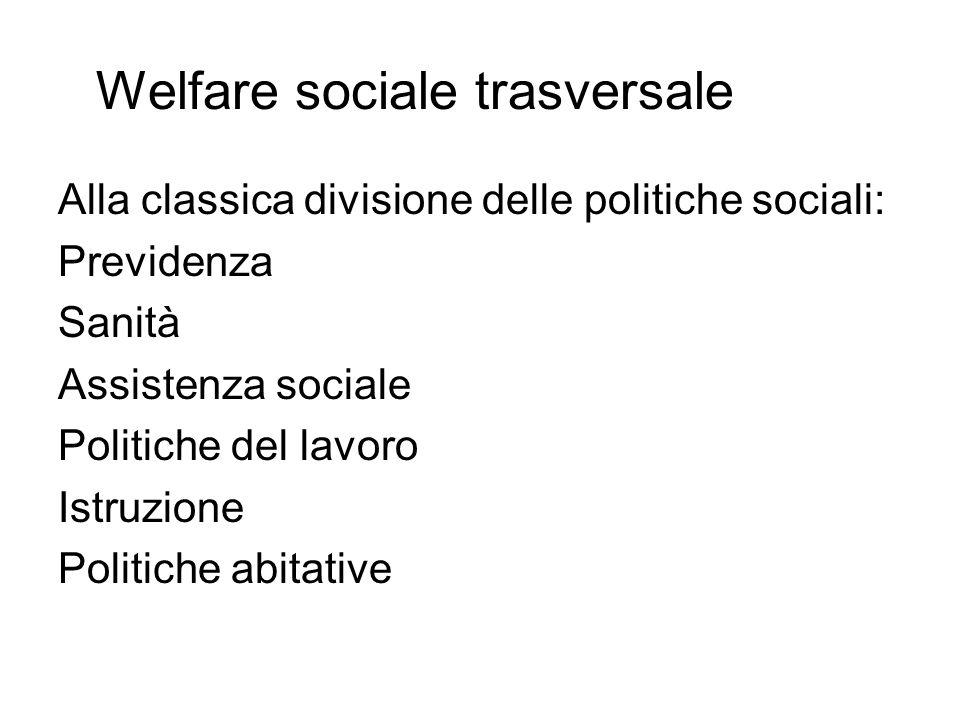 Welfare sociale trasversale Alla classica divisione delle politiche sociali: Previdenza Sanità Assistenza sociale Politiche del lavoro Istruzione Poli