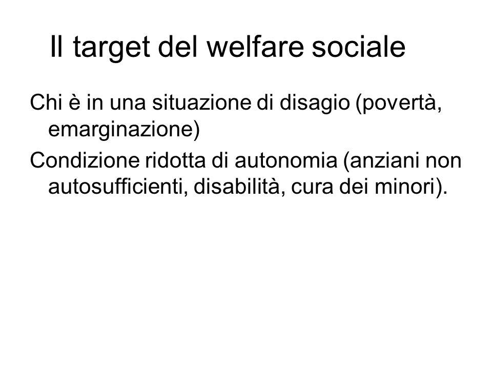 Il target del welfare sociale Chi è in una situazione di disagio (povertà, emarginazione) Condizione ridotta di autonomia (anziani non autosufficienti, disabilità, cura dei minori).