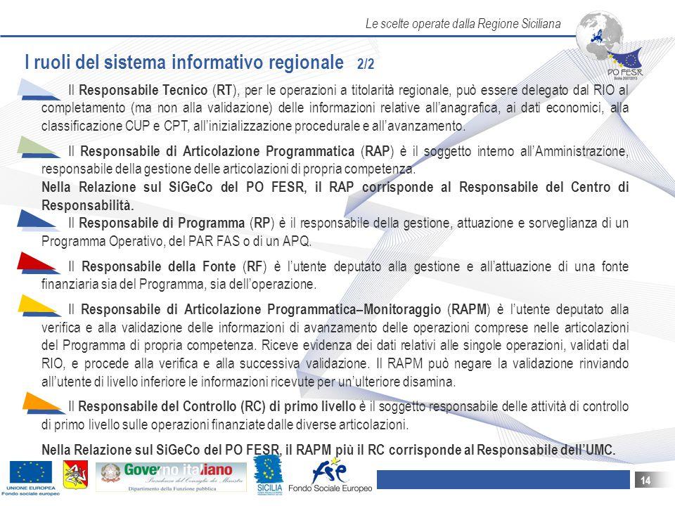 Le scelte operate dalla Regione Siciliana 14 I ruoli del sistema informativo regionale 2/2 Il Responsabile Tecnico ( RT ), per le operazioni a titolarità regionale, può essere delegato dal RIO al completamento (ma non alla validazione) delle informazioni relative all'anagrafica, ai dati economici, alla classificazione CUP e CPT, all'inizializzazione procedurale e all'avanzamento.