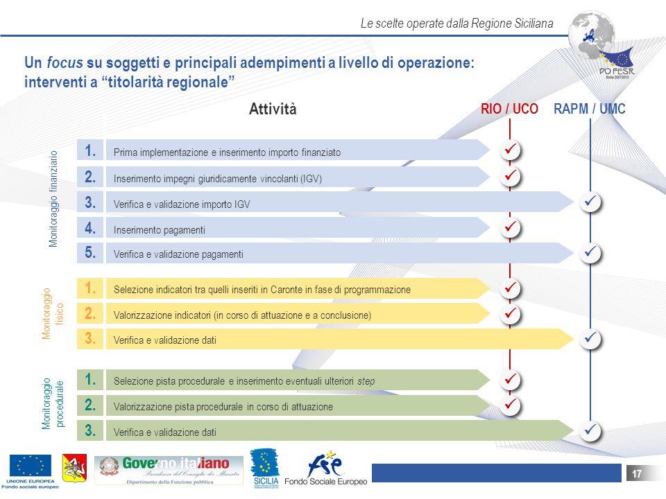 Le scelte operate dalla Regione Siciliana 17 3.Verifica e validazione dati 1.