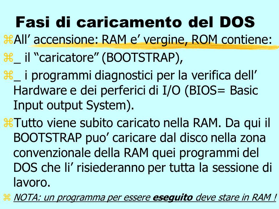 Fasi di caricamento del DOS zAll' accensione: RAM e' vergine, ROM contiene: z_ il caricatore (BOOTSTRAP), z_ i programmi diagnostici per la verifica dell' Hardware e dei perferici di I/O (BIOS= Basic Input output System).
