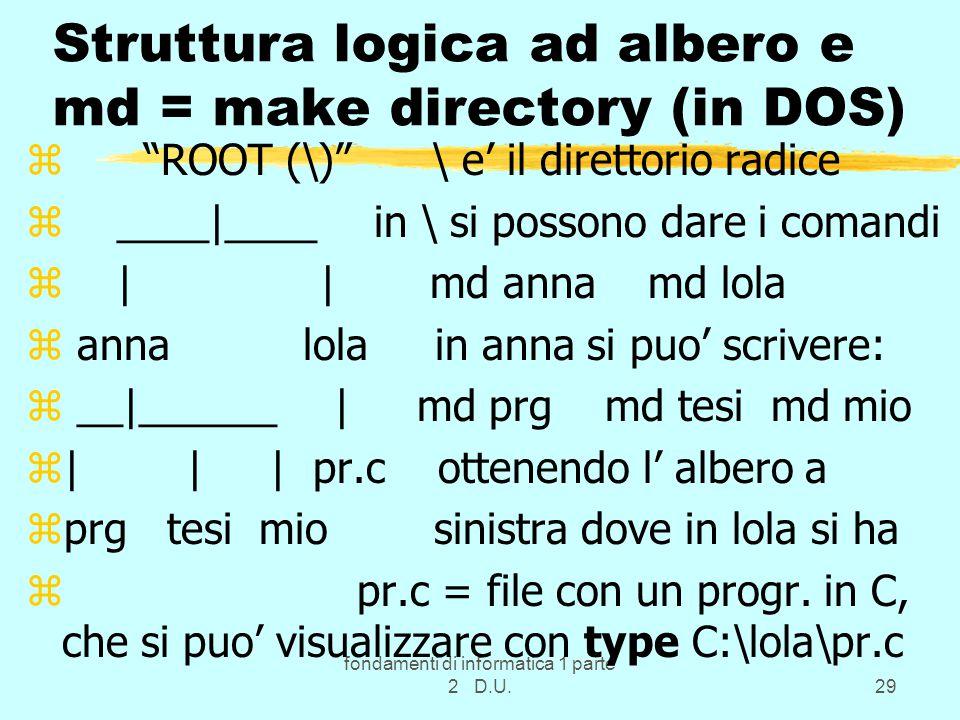 fondamenti di informatica 1 parte 2 D.U.29 Struttura logica ad albero e md = make directory (in DOS) z ROOT (\) \ e' il direttorio radice z ____|____ in \ si possono dare i comandi z | | md anna md lola z anna lola in anna si puo' scrivere: z __|______ | md prg md tesi md mio z| | | pr.c ottenendo l' albero a zprg tesi mio sinistra dove in lola si ha z pr.c = file con un progr.