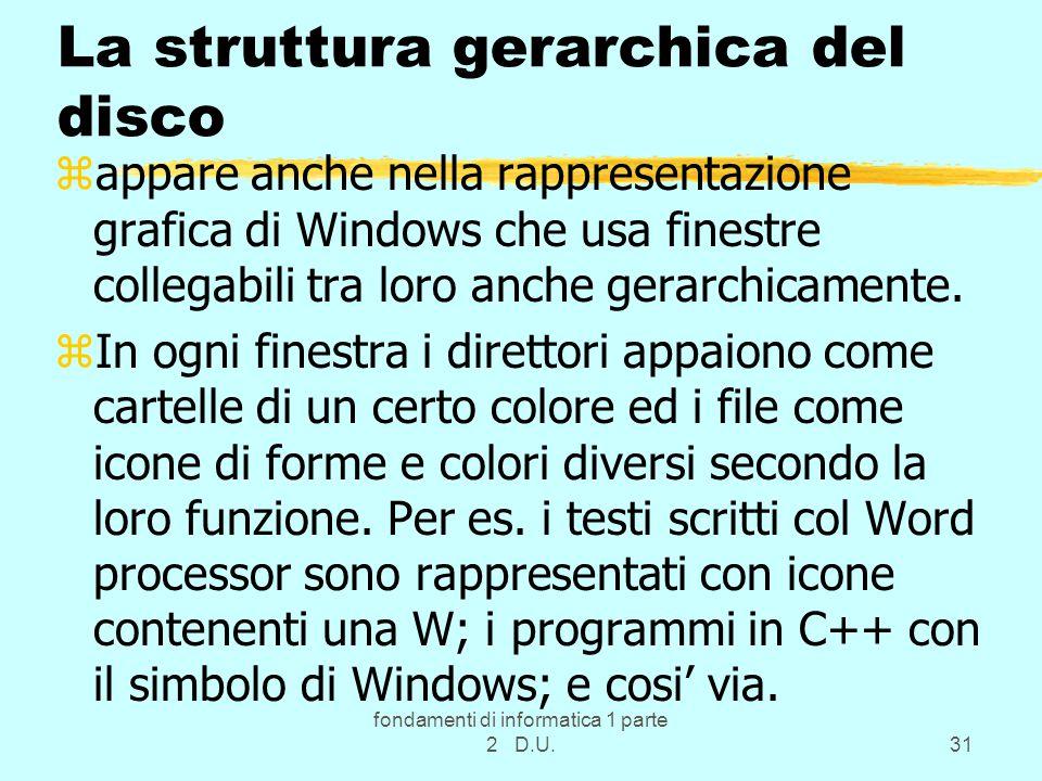 fondamenti di informatica 1 parte 2 D.U.31 La struttura gerarchica del disco zappare anche nella rappresentazione grafica di Windows che usa finestre collegabili tra loro anche gerarchicamente.