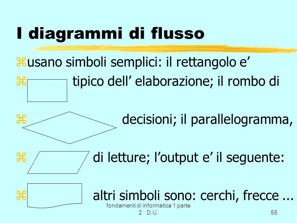 fondamenti di informatica 1 parte 2 D.U.55 I diagrammi di flusso zusano simboli semplici: il rettangolo e' z tipico dell' elaborazione; il rombo di z decisioni; il parallelogramma, z di letture; l'output e' il seguente: z altri simboli sono: cerchi, frecce...