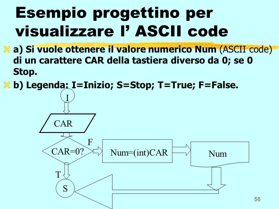 56 Esempio progettino per visualizzare l' ASCII code za) Si vuole ottenere il valore numerico Num (ASCII code) di un carattere CAR della tastiera diverso da 0; se 0 Stop.