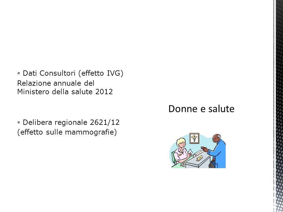 Dati Consultori (effetto IVG) Relazione annuale del Ministero della salute 2012  Delibera regionale 2621/12 (effetto sulle mammografie)