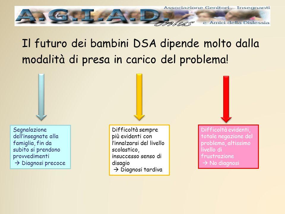 Il futuro dei bambini DSA dipende molto dalla modalità di presa in carico del problema! Segnalazione dell'insegnate alla famiglia, fin da subito si pr