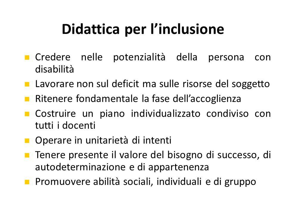 Didattica per l'inclusione Credere nelle potenzialità della persona con disabilità Lavorare non sul deficit ma sulle risorse del soggetto Ritenere fon