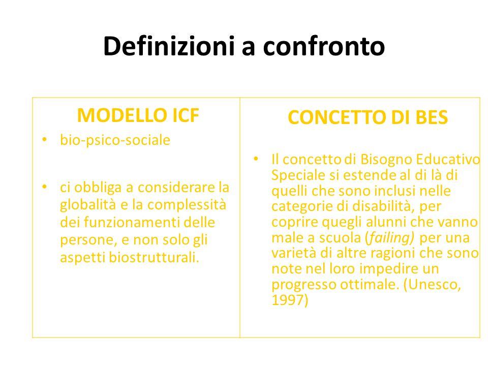 Definizioni a confronto MODELLO ICF bio-psico-sociale ci obbliga a considerare la globalità e la complessità dei funzionamenti delle persone, e non so