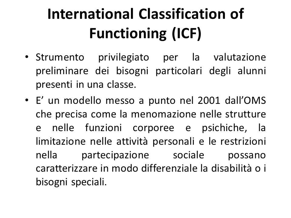 International Classification of Functioning (ICF) Strumento privilegiato per la valutazione preliminare dei bisogni particolari degli alunni presenti