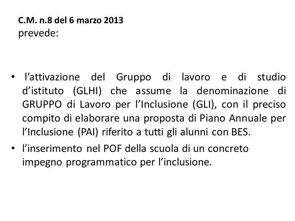C.M. n.8 del 6 marzo 2013 prevede: l'attivazione del Gruppo di lavoro e di studio d'istituto (GLHI) che assume la denominazione di GRUPPO di Lavoro pe