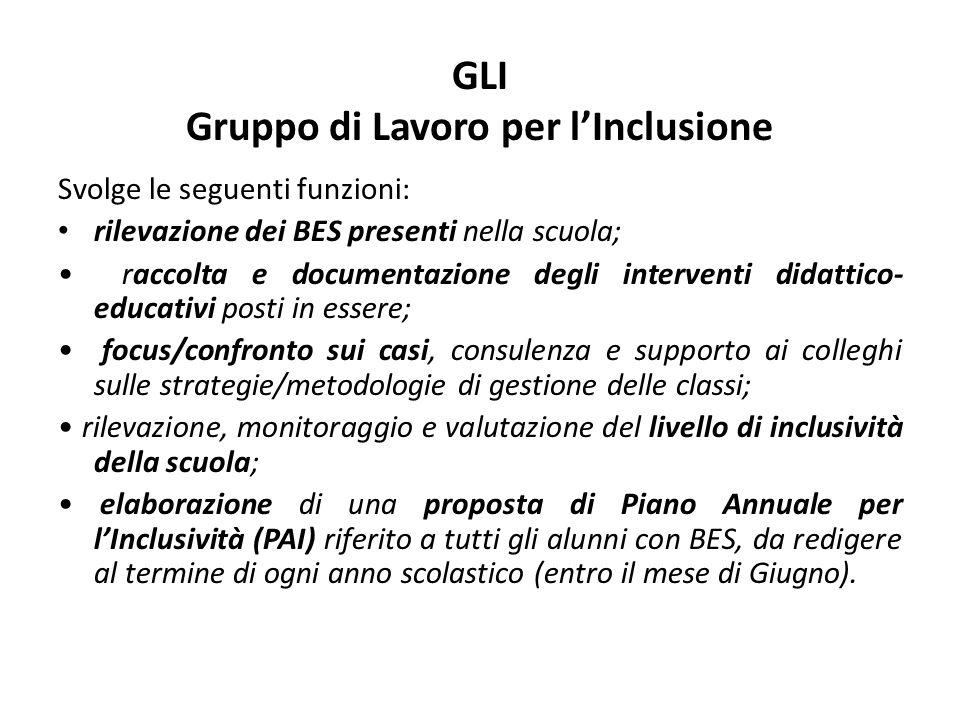 GLI Gruppo di Lavoro per l'Inclusione Svolge le seguenti funzioni: rilevazione dei BES presenti nella scuola; raccolta e documentazione degli interven