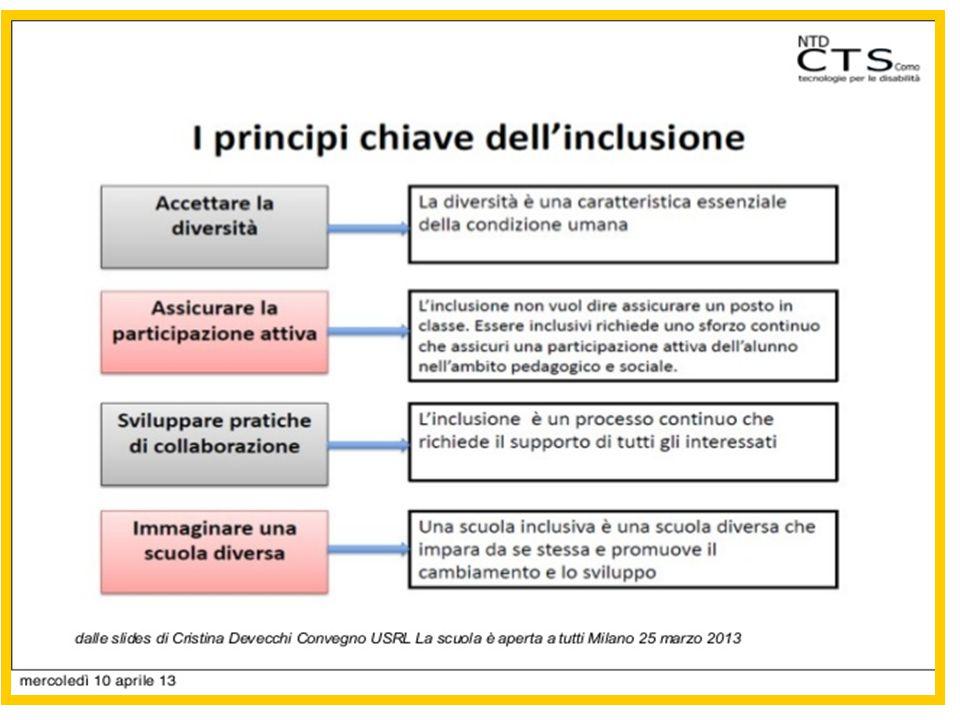 Una scuola inclusiva Una scuola è inclusiva quando: è in grado di accogliere diversità/differenze e di costruire percorsi individualizzati capaci di portare ciascun allievo, dati i livelli di partenza, al massimo livello possibile di formazione è un'organizzazione capace di fare apprendere ciascun allievo