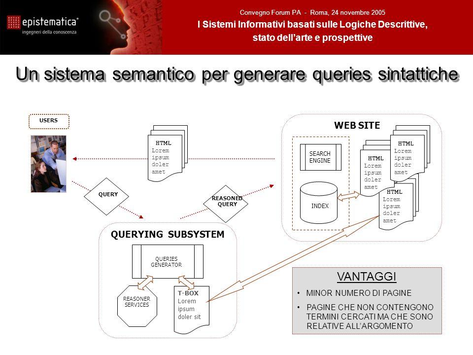 Un sistema semantico per dinamicizzare un menù Convegno Forum PA - Roma, 24 novembre 2005 I Sistemi Informativi basati sulle Logiche Descrittive, stato dell'arte e prospettive USERS WEB SITE HTML Lorem ipsum doler amet HTML Lorem ipsum doler amet HTML Lorem ipsum doler amet STATIC MENU' REASONER SERVICES ADAPTIVE MENU' ONTOLOGY NAVIGATOR T-BOX Lorem ipsum doler sit VANTAGGI PERCORSO DI NAVIGAZIONE LIBERO MINOR NUMERO DI CLICK SITE DEVELOPER LOGIC USER LOGIC