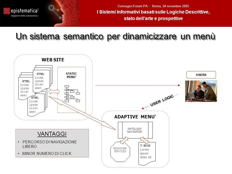 Un sistema semantico per istradare l'utente verso fonti informative a lui sconosciute Convegno Forum PA - Roma, 24 novembre 2005 I Sistemi Informativi basati sulle Logiche Descrittive, stato dell'arte e prospettive USER 'X' USER 'Y'USER 'Z' DATA BASE N DATA BASE 3DATA BASE 2DATA BASE 1 DATA VANTAGGI UNA SEMANTICA PER OGNI UTENTE UN'ONTOLOGIA DEL SERVIZIO UNA MAPPATURA PER OGNI FONTE INFORMATIVA REASONER SERVICES T-Box Lorem ipsum dolersit amet A-Box Lorem ipsum doler sit A-Box Lorem ipsum doler sit A-Box Lorem ipsum doler sit A-Box Lorem ipsum doler sit WEB BASED ACCESS SERVICES T-Box Lorem ipsum doler sit