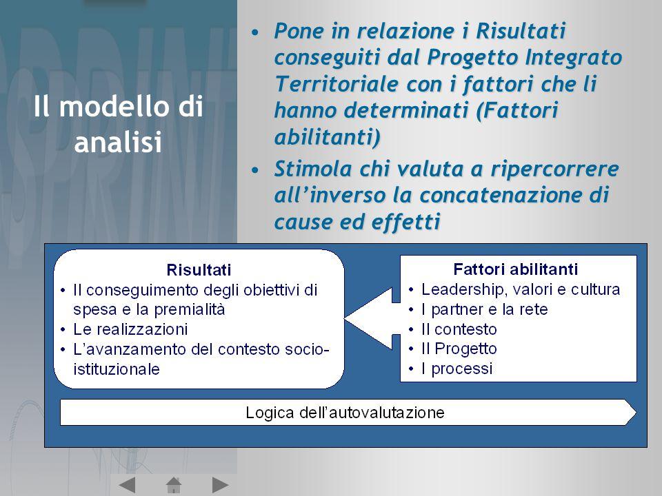 Il modello di analisi Pone in relazione i Risultati conseguiti dal Progetto Integrato Territoriale con i fattori che li hanno determinati (Fattori abilitanti)Pone in relazione i Risultati conseguiti dal Progetto Integrato Territoriale con i fattori che li hanno determinati (Fattori abilitanti) Stimola chi valuta a ripercorrere all'inverso la concatenazione di cause ed effettiStimola chi valuta a ripercorrere all'inverso la concatenazione di cause ed effetti