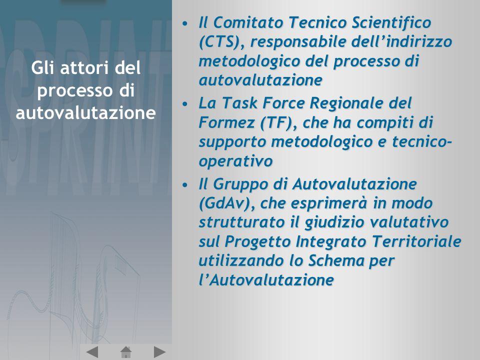 Gli attori del processo di autovalutazione Il Comitato Tecnico Scientifico (CTS), responsabile dell'indirizzo metodologico del processo di autovalutazioneIl Comitato Tecnico Scientifico (CTS), responsabile dell'indirizzo metodologico del processo di autovalutazione La Task Force Regionale del Formez (TF), che ha compiti di supporto metodologico e tecnico- operativoLa Task Force Regionale del Formez (TF), che ha compiti di supporto metodologico e tecnico- operativo Il Gruppo di Autovalutazione (GdAv), che esprimerà in modo strutturato il giudizio valutativo sul Progetto Integrato Territoriale utilizzando lo Schema per l'AutovalutazioneIl Gruppo di Autovalutazione (GdAv), che esprimerà in modo strutturato il giudizio valutativo sul Progetto Integrato Territoriale utilizzando lo Schema per l'Autovalutazione