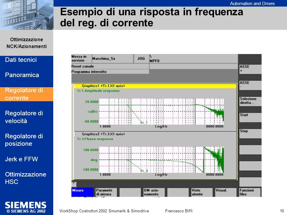 Automation and Drives Ottimizzazione NCK/Azionamenti © SIEMENS AG 2002 WorkShop Costruttori 2002 Sinumerik & SimodriveFrancesco Biffi 10 Esempio di un
