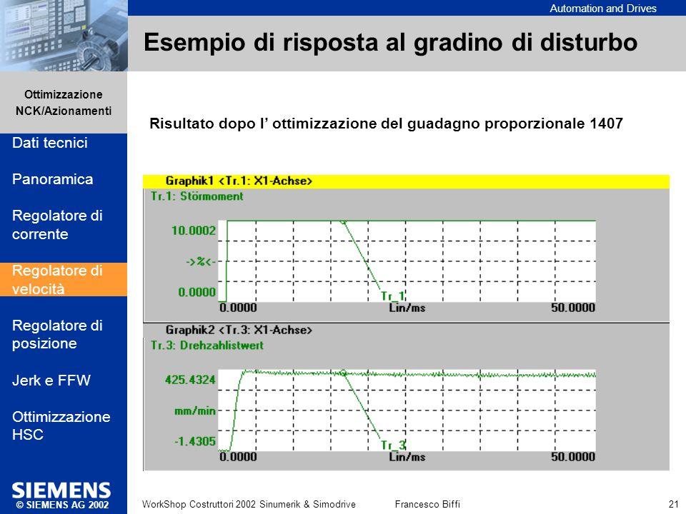 Automation and Drives Ottimizzazione NCK/Azionamenti © SIEMENS AG 2002 WorkShop Costruttori 2002 Sinumerik & SimodriveFrancesco Biffi 21 Esempio di ri