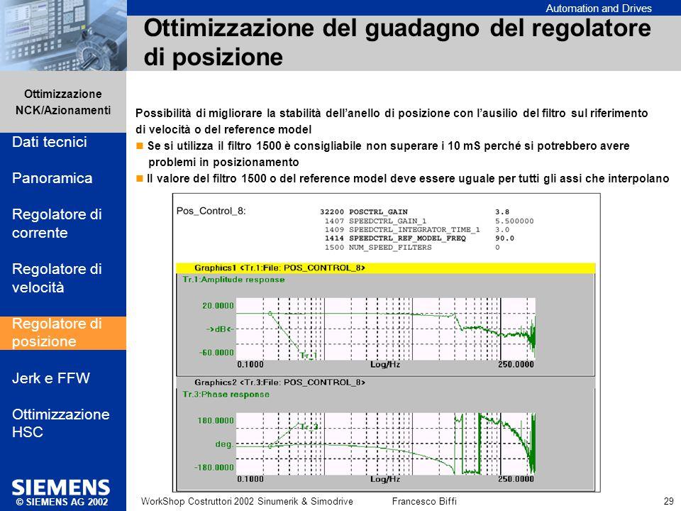 Automation and Drives Ottimizzazione NCK/Azionamenti © SIEMENS AG 2002 WorkShop Costruttori 2002 Sinumerik & SimodriveFrancesco Biffi 29 Possibilità d
