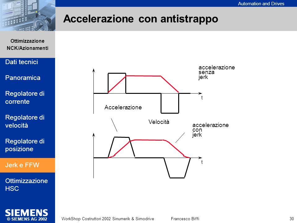 Automation and Drives Ottimizzazione NCK/Azionamenti © SIEMENS AG 2002 WorkShop Costruttori 2002 Sinumerik & SimodriveFrancesco Biffi 30 accelerazione