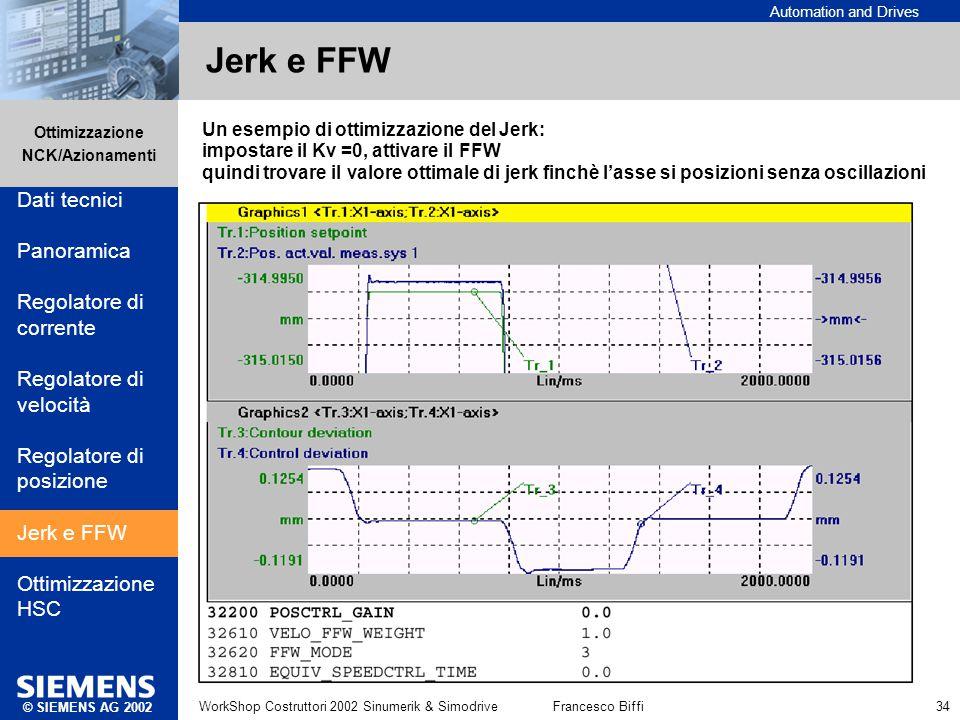 Automation and Drives Ottimizzazione NCK/Azionamenti © SIEMENS AG 2002 WorkShop Costruttori 2002 Sinumerik & SimodriveFrancesco Biffi 34 Jerk e FFW Un