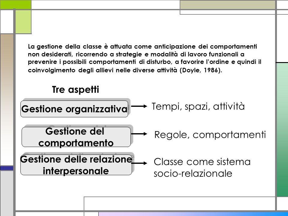 Gestione organizzativa Gestione del comportamento Gestione del comportamento Gestione delle relazione interpersonale La gestione della classe è attuat