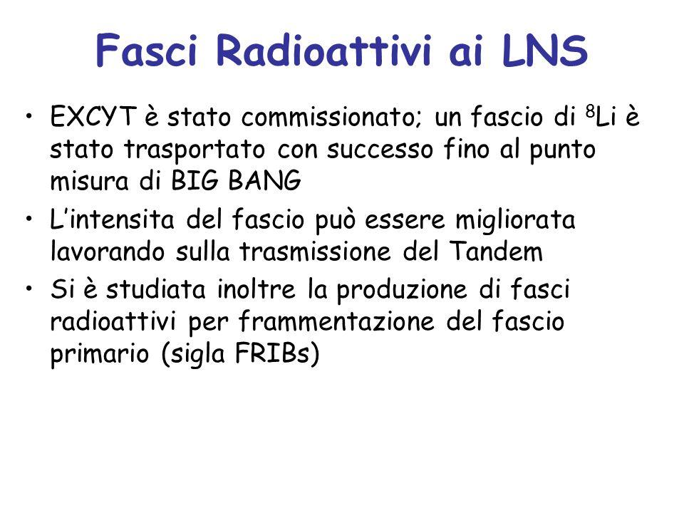 Fasci Radioattivi ai LNS EXCYT è stato commissionato; un fascio di 8 Li è stato trasportato con successo fino al punto misura di BIG BANG L'intensita del fascio può essere migliorata lavorando sulla trasmissione del Tandem Si è studiata inoltre la produzione di fasci radioattivi per frammentazione del fascio primario (sigla FRIBs)