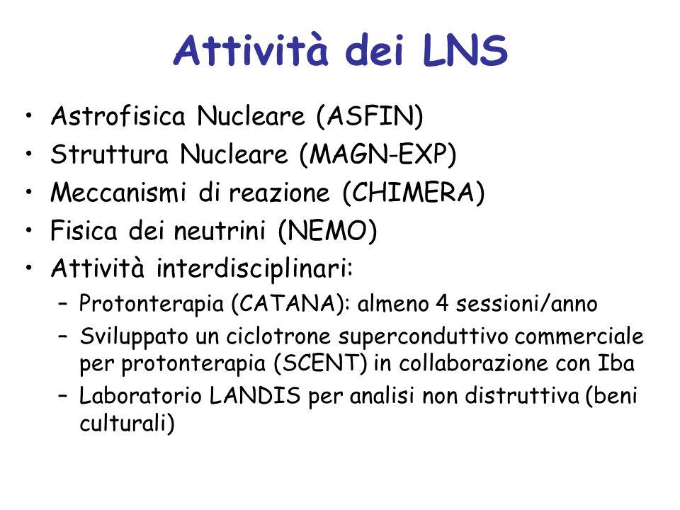 Attività dei LNS Astrofisica Nucleare (ASFIN) Struttura Nucleare (MAGN-EXP) Meccanismi di reazione (CHIMERA) Fisica dei neutrini (NEMO) Attività interdisciplinari: –Protonterapia (CATANA): almeno 4 sessioni/anno –Sviluppato un ciclotrone superconduttivo commerciale per protonterapia (SCENT) in collaborazione con Iba –Laboratorio LANDIS per analisi non distruttiva (beni culturali)