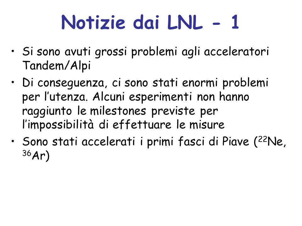 Notizie dai LNL - 1 Si sono avuti grossi problemi agli acceleratori Tandem/Alpi Di conseguenza, ci sono stati enormi problemi per l'utenza.
