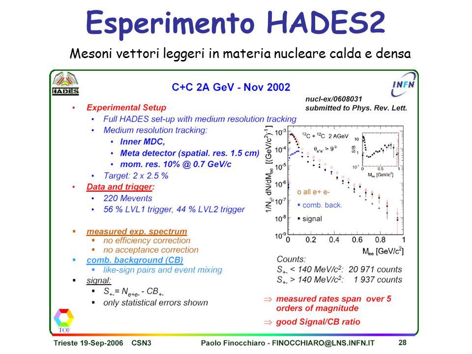 Esperimento HADES2 Mesoni vettori leggeri in materia nucleare calda e densa