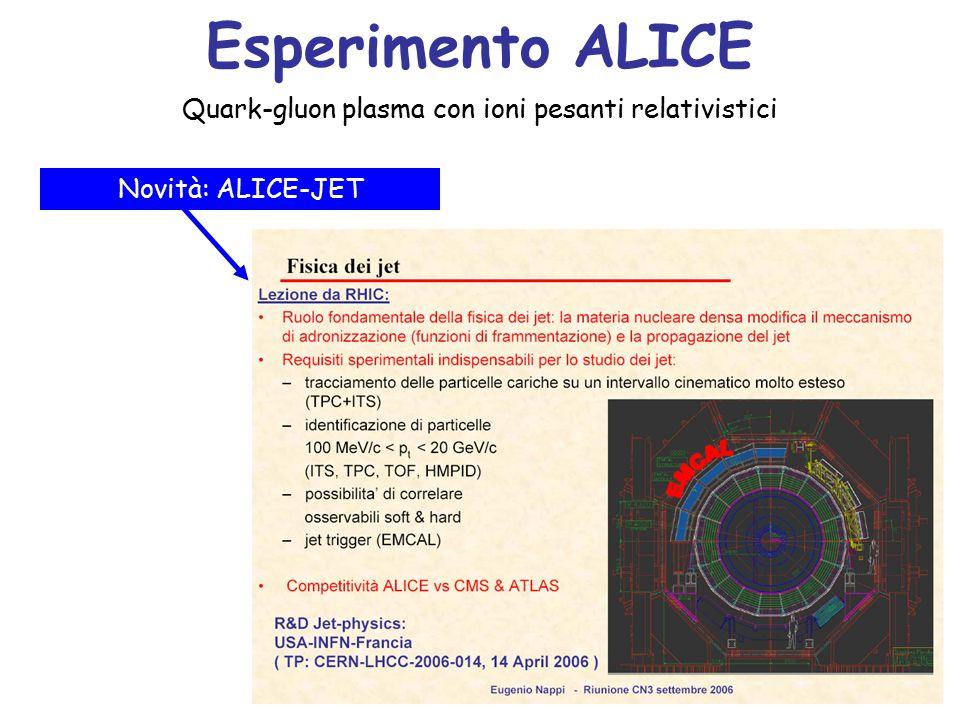 Esperimento ALICE Quark-gluon plasma con ioni pesanti relativistici Novità: ALICE-JET