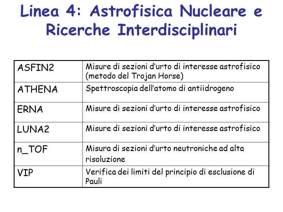 Linea 4: Astrofisica Nucleare e Ricerche Interdisciplinari ASFIN2 Misure di sezioni d'urto di interesse astrofisico (metodo del Trojan Horse) ATHENA Spettroscopia dell'atomo di antiidrogeno ERNA Misure di sezioni d'urto di interesse astrofisico LUNA2 Misure di sezioni d'urto di interesse astrofisico n_TOF Misura di sezioni d'urto neutroniche ad alta risoluzione VIP Verifica dei limiti del principio di esclusione di Pauli