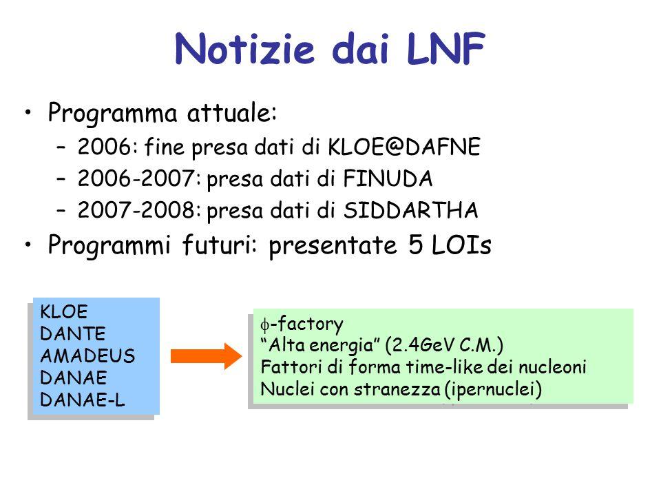 Notizie dai LNF Programma attuale: –2006: fine presa dati di KLOE@DAFNE –2006-2007: presa dati di FINUDA –2007-2008: presa dati di SIDDARTHA Programmi futuri: presentate 5 LOIs KLOE DANTE AMADEUS DANAE DANAE-L  -factory Alta energia (2.4GeV C.M.) Fattori di forma time-like dei nucleoni Nuclei con stranezza (ipernuclei)
