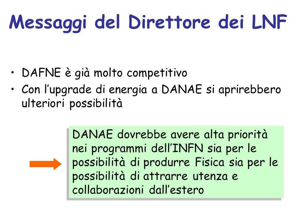 Messaggi del Direttore dei LNF DAFNE è già molto competitivo Con l'upgrade di energia a DANAE si aprirebbero ulteriori possibilità DANAE dovrebbe avere alta priorità nei programmi dell'INFN sia per le possibilità di produrre Fisica sia per le possibilità di attrarre utenza e collaborazioni dall'estero