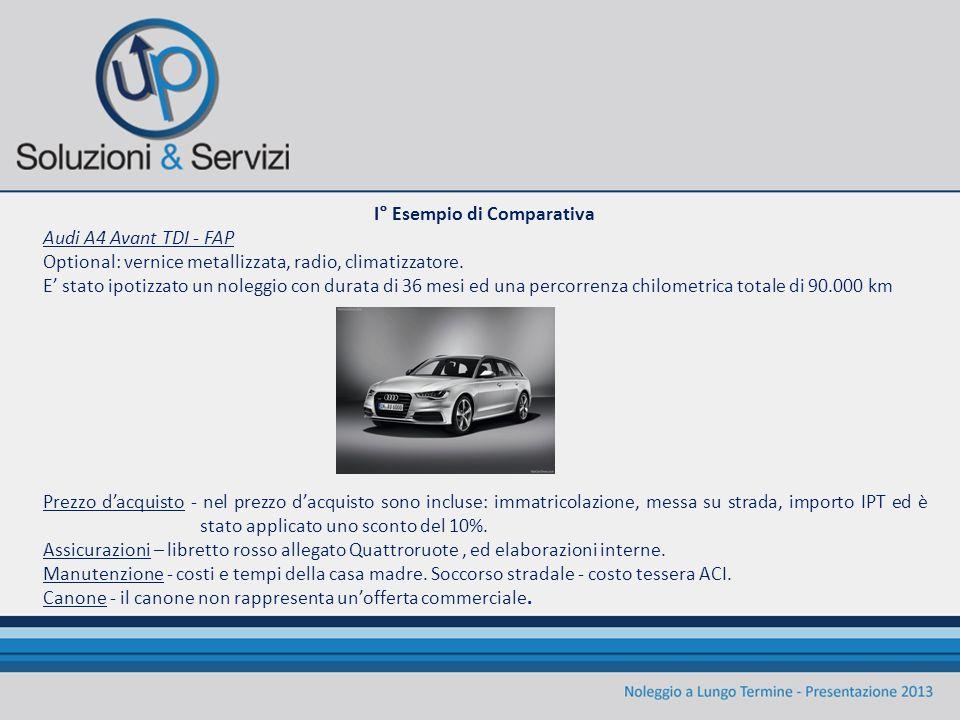 I° Esempio di Comparativa Audi A4 Avant TDI - FAP Optional: vernice metallizzata, radio, climatizzatore. E' stato ipotizzato un noleggio con durata di