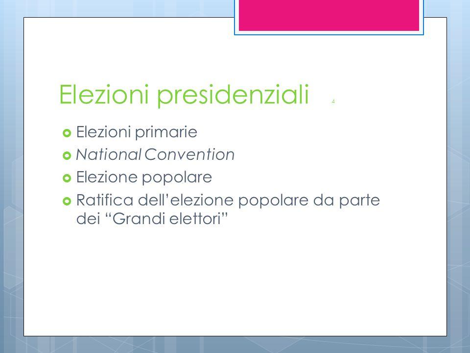 """Elezioni presidenziali 4  Elezioni primarie  National Convention  Elezione popolare  Ratifica dell'elezione popolare da parte dei """"Grandi elettori"""