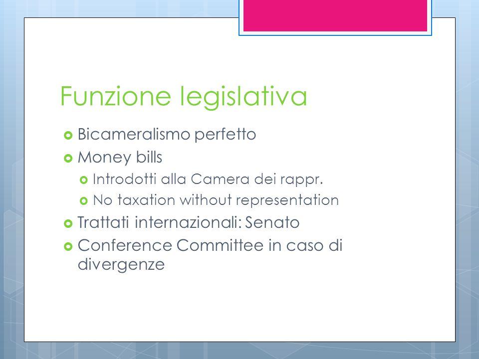 Funzione legislativa  Bicameralismo perfetto  Money bills  Introdotti alla Camera dei rappr.  No taxation without representation  Trattati intern