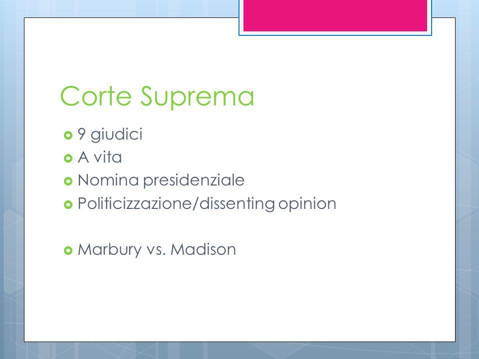 Corte Suprema  9 giudici  A vita  Nomina presidenziale  Politicizzazione/dissenting opinion  Marbury vs.