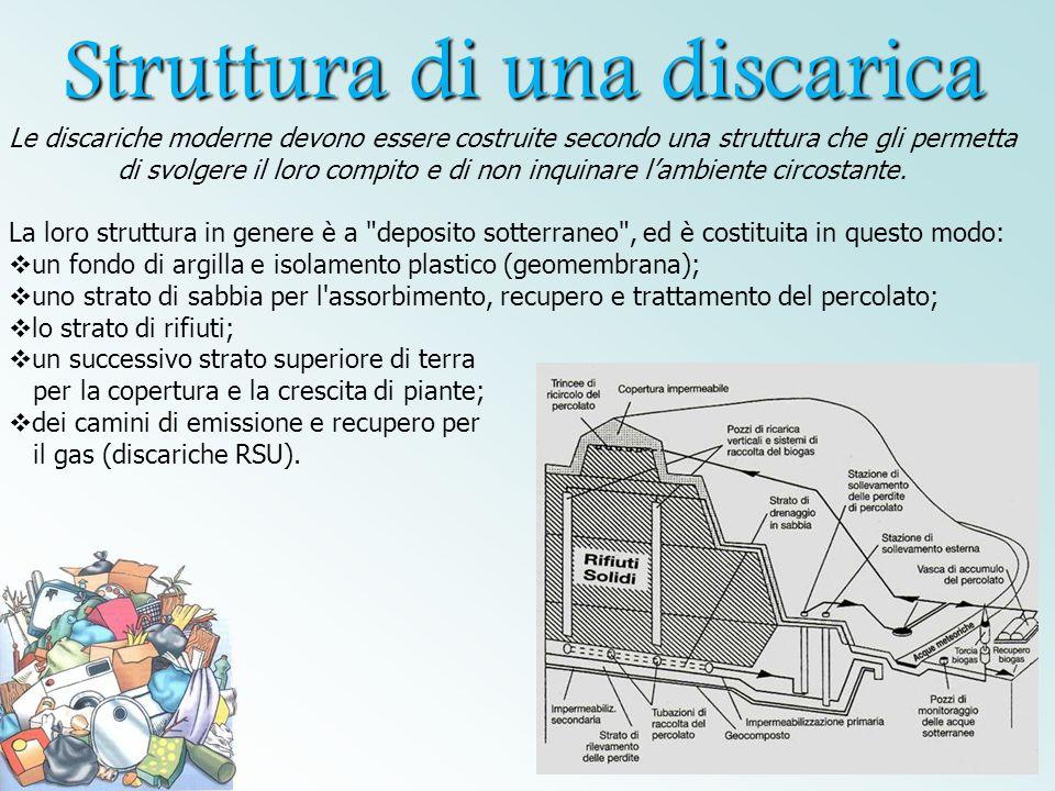 Struttura di una discarica Le discariche moderne devono essere costruite secondo una struttura che gli permetta di svolgere il loro compito e di non i