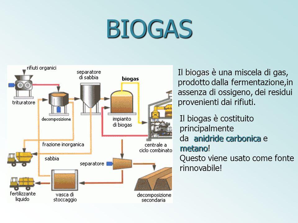 BIOGAS biogas Il biogas è una miscela di gas, prodotto dalla fermentazione,in assenza di ossigeno, dei residui provenienti dai rifiuti. Il biogas è co