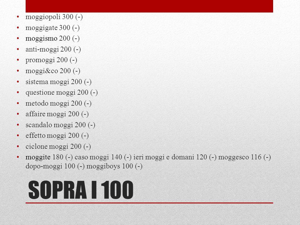 SOPRA I 100 moggiopoli 300 (-) moggigate 300 (-) moggismo 200 (-) anti-moggi 200 (-) promoggi 200 (-) moggi&co 200 (-) sistema moggi 200 (-) questione