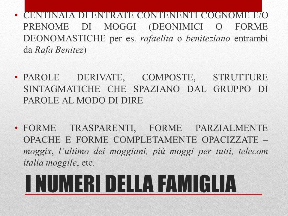 I NUMERI DELLA FAMIGLIA CENTINAIA DI ENTRATE CONTENENTI COGNOME E/O PRENOME DI MOGGI (DEONIMICI O FORME DEONOMASTICHE per es.